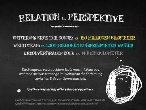 Relation_Ozean-Oel
