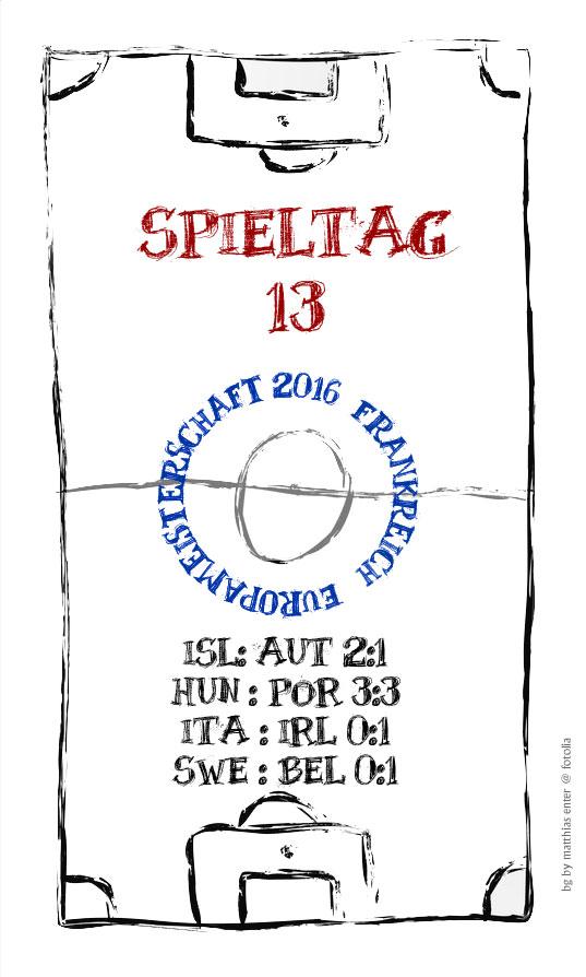 EM 2016: Spieltag 13 – Entscheidung GruppeE und F