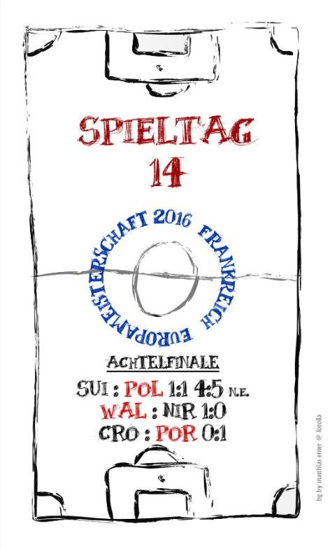 EM-2016-Spieltag14A