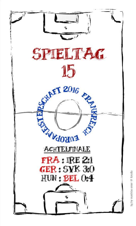 EM 2016: Spieltag 15 – Achtelfinale