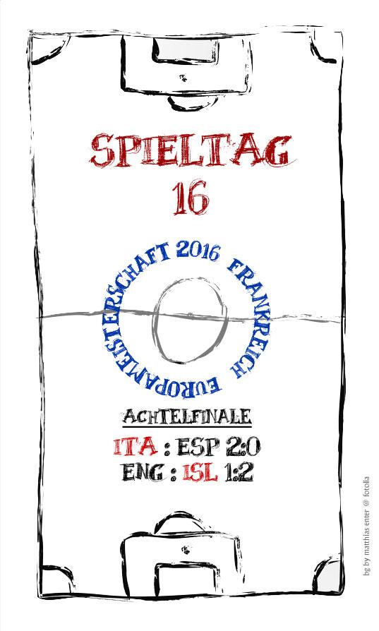 EM 2016: Spieltag 16 – Achtelfinale