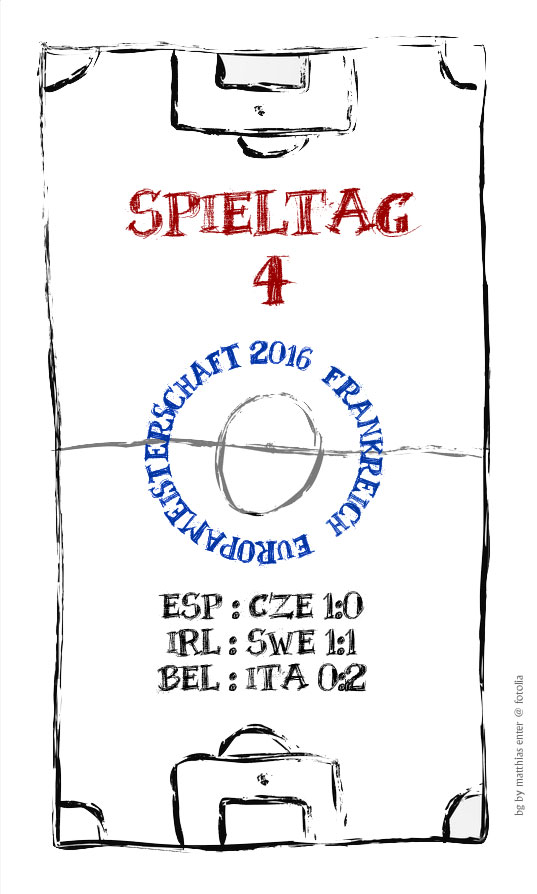 EM 2016: Spieltag 4