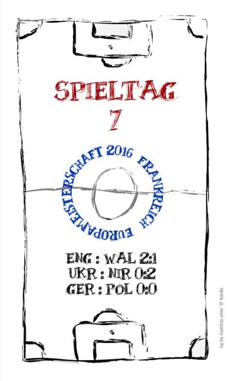 EM-2016-Spieltag7
