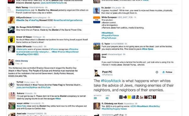 Analyse: Der um sich greifende Antisemtismus auf Twitter beim Anschlag in Nizza, 14. Juli 2016