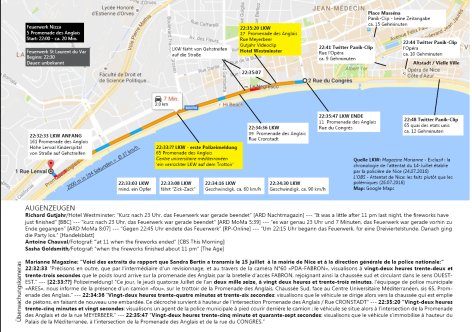 Nizza_Map_Timeline-2