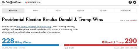 nyt_election