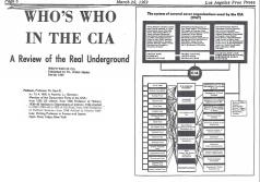 Padover_CIA_1969