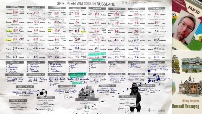 WM 2018: Resümee der Fußballweltmeisterschaft in Russland